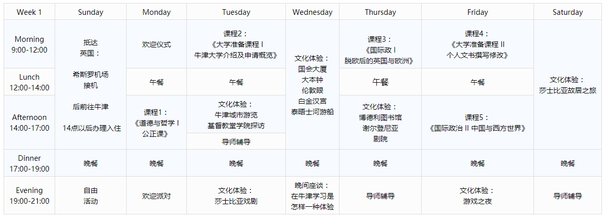 日程表 Curriculum(WEEK 1)