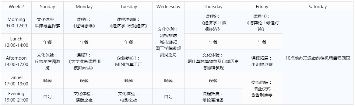 日程表 Curriculum(WEEK 2)